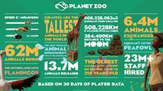 Frontier kündigt pünktlich zur Winterzeit Arctic Pack für Planet Zoo an