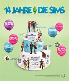 Happy Birthday, liebe Sims!