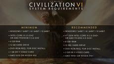 Sid Meier's Civilization VI - Systemanforderungen