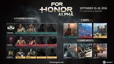 Ubisoft<sup>&trade;</sup> ver&ouml;ffentlicht Details zur Closed Alpha von &quot;For Honor<sup>&trade;</sup>&quot;